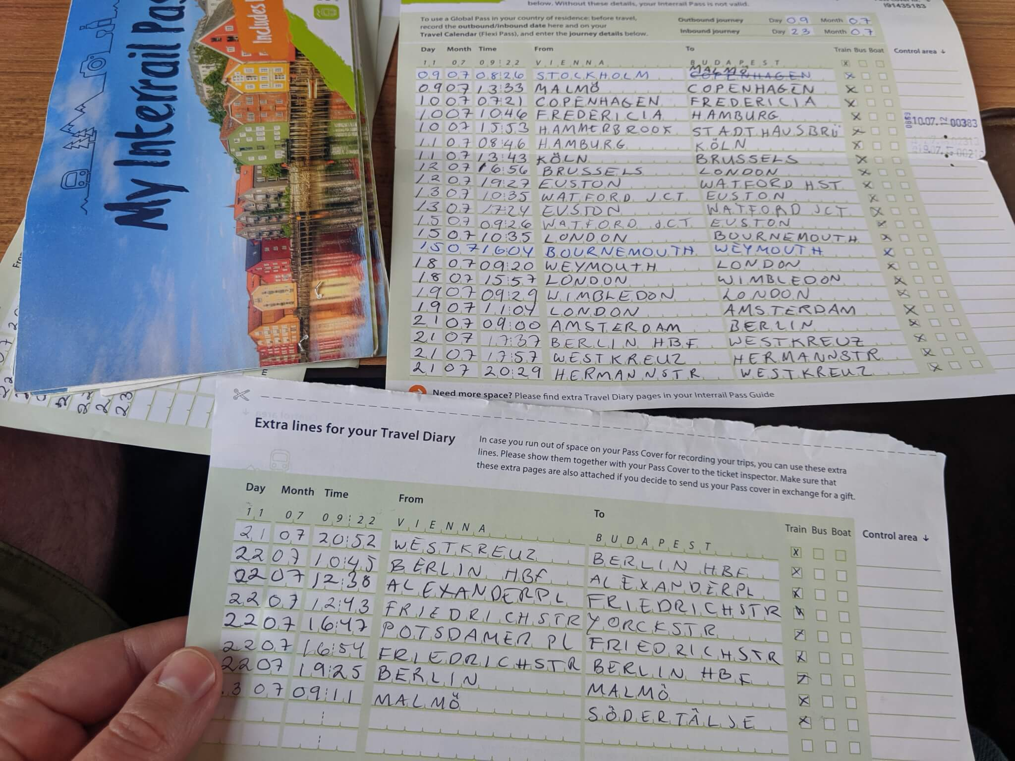 Interrail Travel Diary